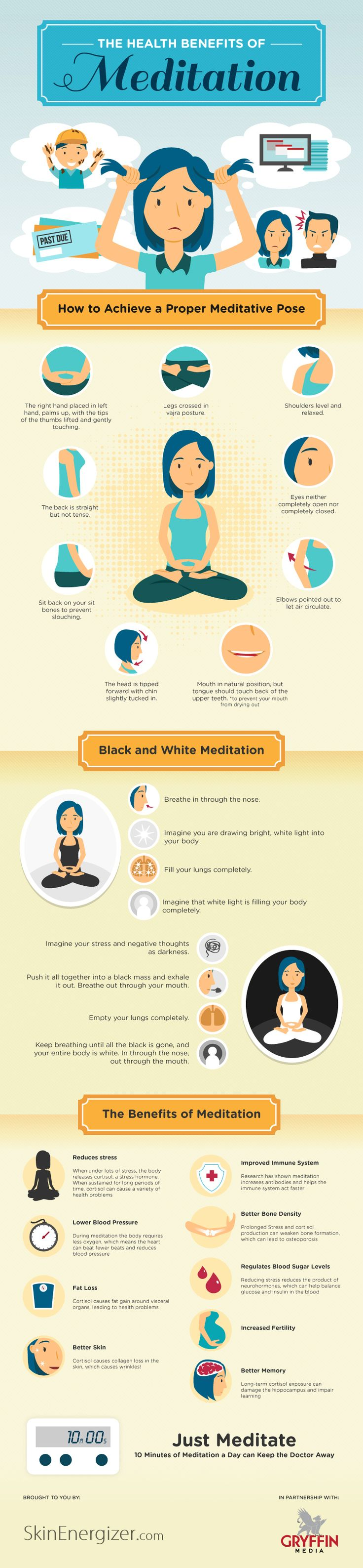 The Health Benefits of Meditation - WholesomeONE