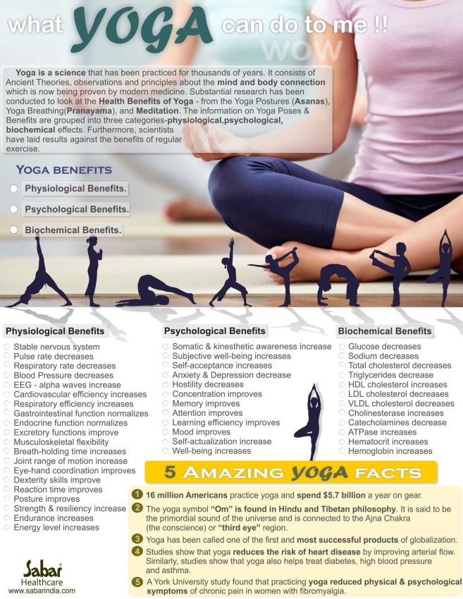 the health benefits of yoga Yoga benefits extend beyond the gym find out the health benefits of yoga for  men, including a better sex life, better sleep, and better posture.
