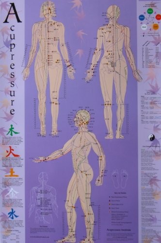 Acupressure-Chart-Points-Meridians-0