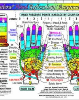 Rainbow-HAND-Reflexology-Acupressure-Massage-Chart-0