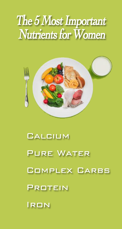 Calcium Pure Water Complex Carbs Protein Iron